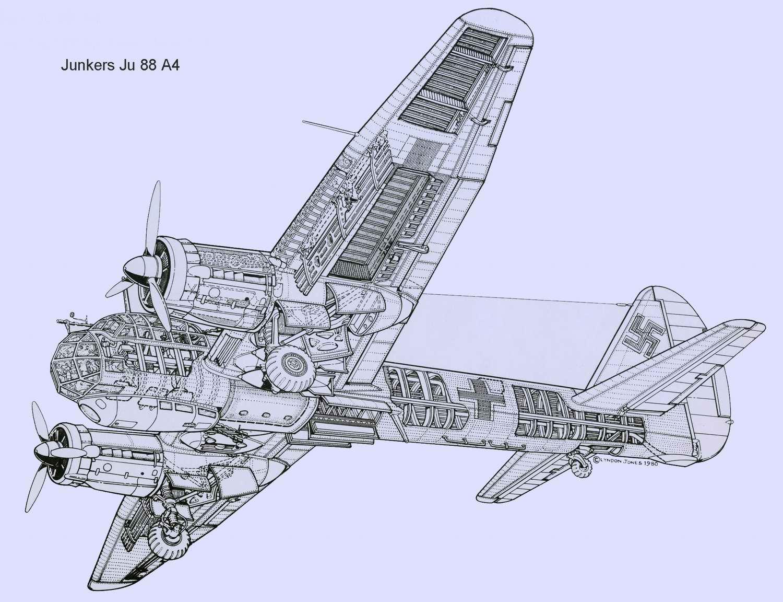 Junkers Ju 88 - многоцелевой бомбардировщик Юнкерс Ю-88, 1936 год (Германия)