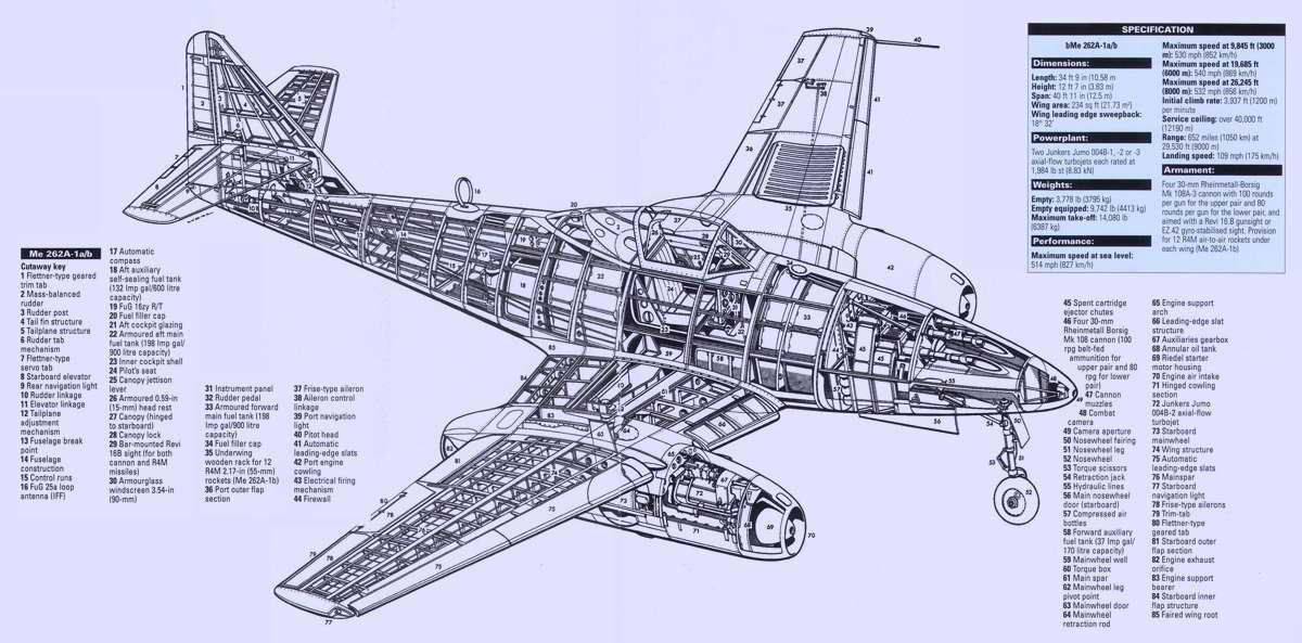 Messerschmitt Me.262 - реактивный истребитель-бомбардировщик Мессершмитт Me 262, 1944 год (Германия)