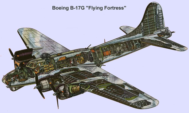 Boeing B-17 Flying Fortress - тяжёлый бомбардировщик B-17 Летающая крепость, 1938 год (США)