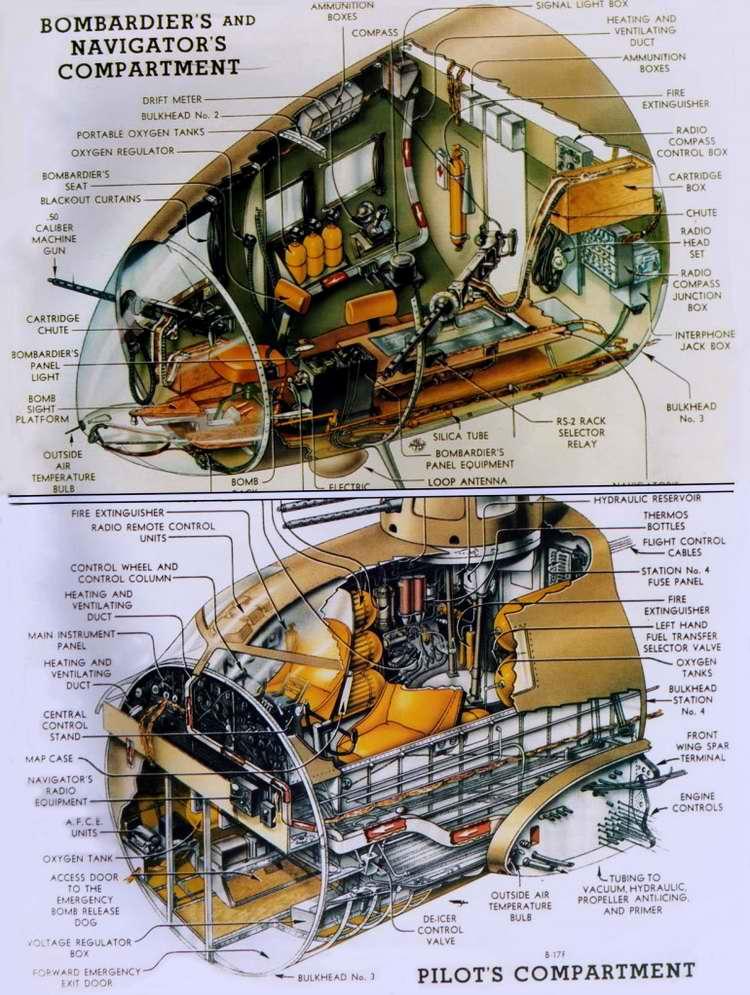 Пилотская и навигационно-стрелковая кабины бомбардировщика B-17