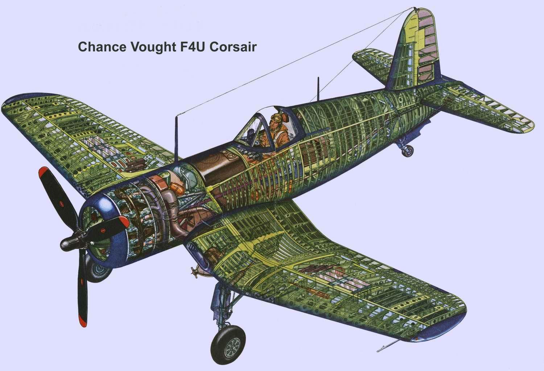 Chance Vought F4U Corsair - палубный истребитель Чанс-Воут F4U Корсар, 1942 год (США)