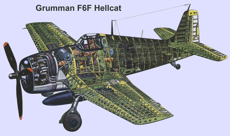 Grumman F6F Hellcat - палубный истребитель Грумман F6F Хеллкэт, 1943 год (США)
