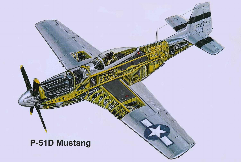 P-51 Mustang - истребитель дальнего радиуса действия Р-51 Мустанг, 1942 год (США)