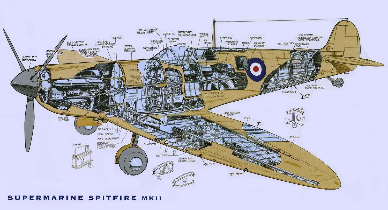 Supermarine Spitfire - истребитель Спитфайр, 1938 год (Великобритания)