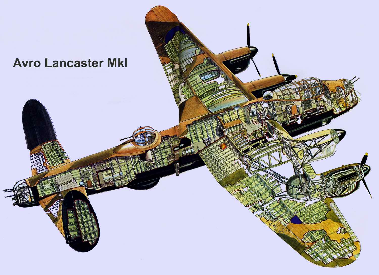 Avro Lancaster - тяжёлый бомбардировщик Авро Ланкастер, 1942 год (Великобритания)