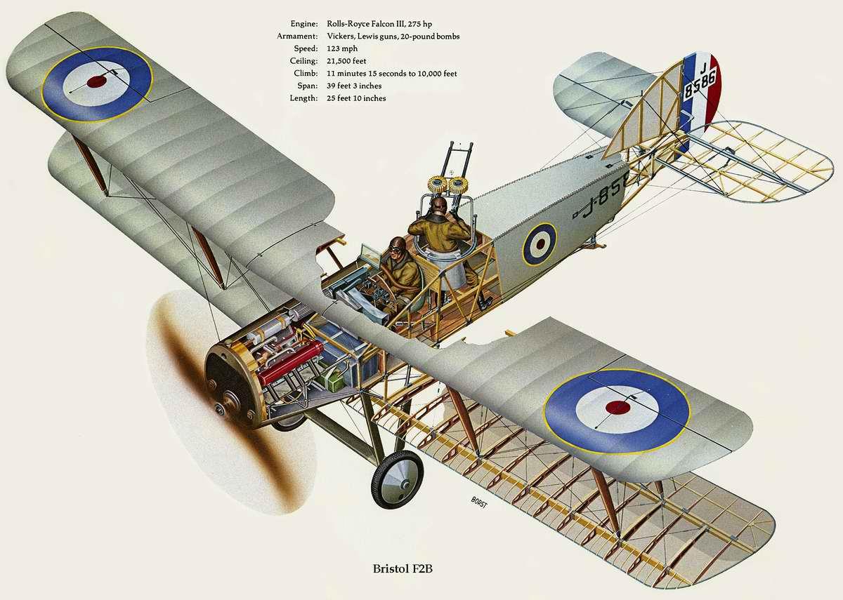 Bristol F2B - истребитель-биплан и разведывательный самолет Бристоль F2B, 1916 год (Великобритания)