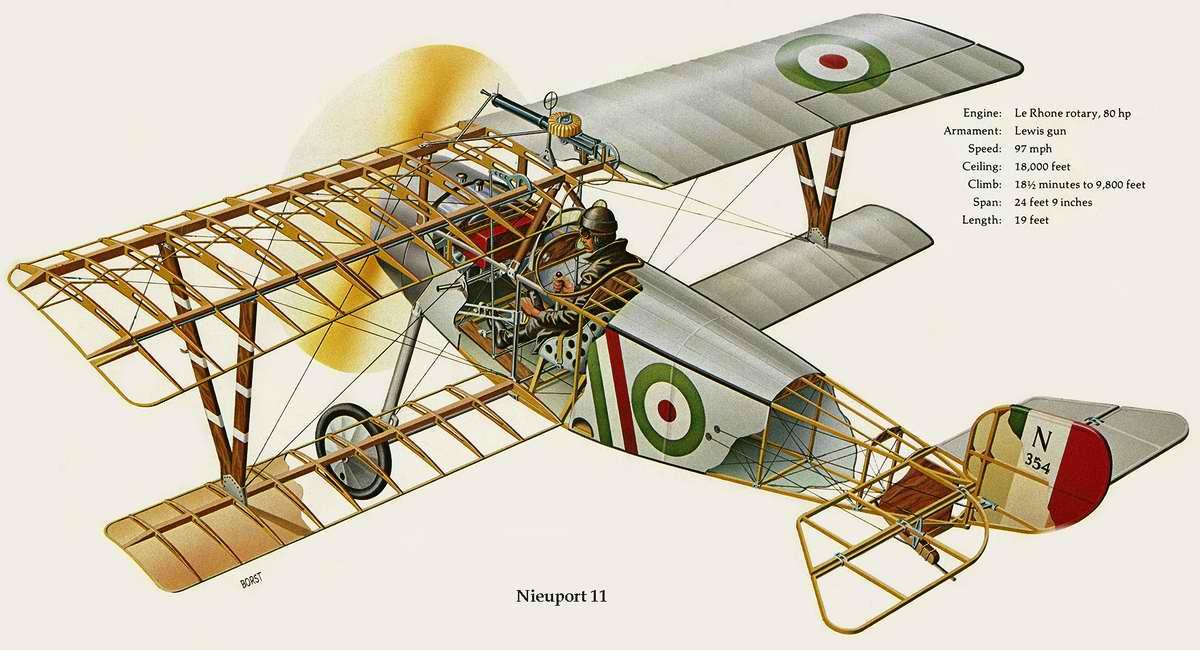 Nieuport 11 - истребитель-биплан Ньюпорт 11, 1916 год (Франция)