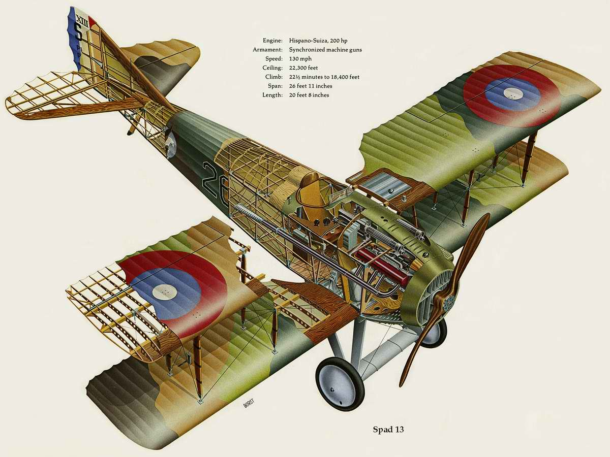 SPAD S.XIII - истребитель-биплан Спад S-13, 1917 год (Франция)