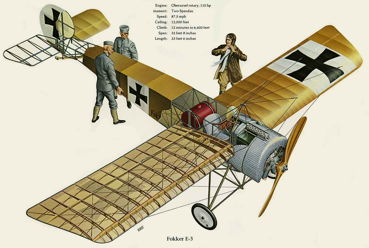 Моноплан фоккер e 3 1915 год германия