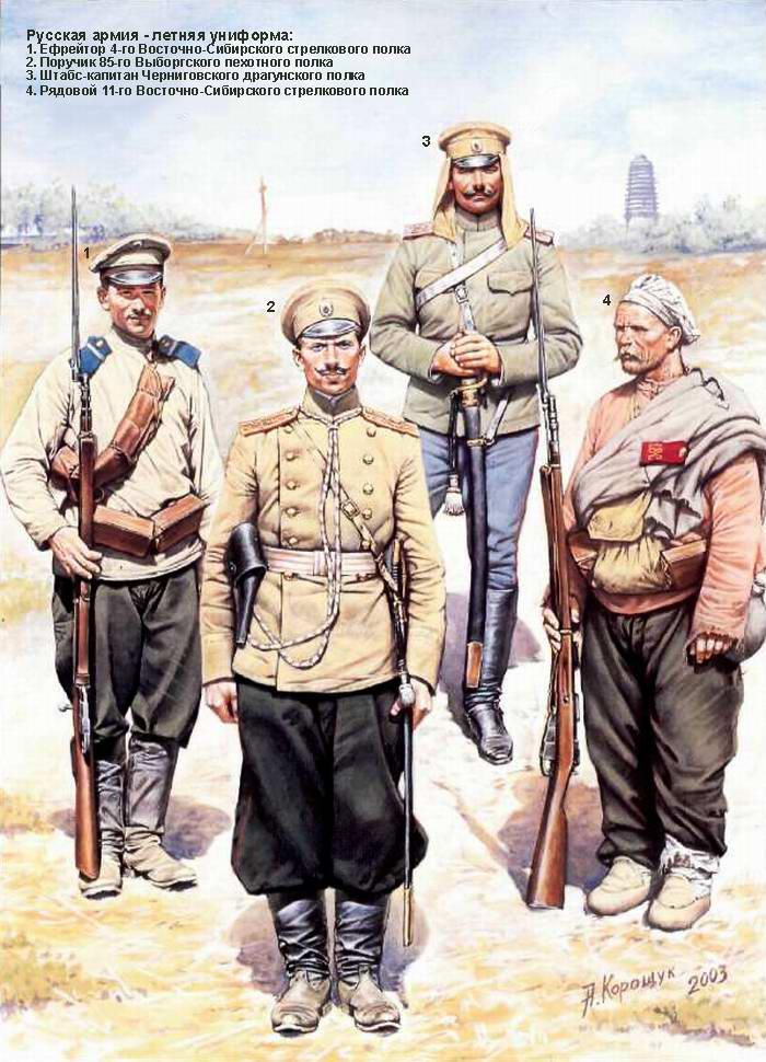 Русская армия в русско-японской войне - Летняя униформа (Андрей Каращук)