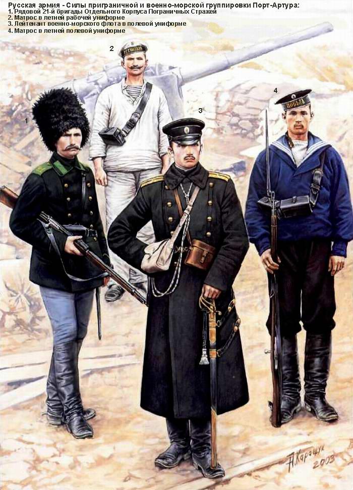 Русская армия в русско-японской войне - группировка воинских сил в Порт-Артуре (Андрей Каращук)