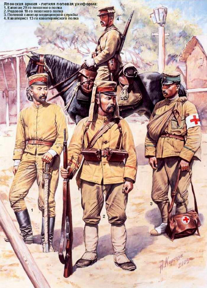 Японская армия в русско-японской войне - Летняя полевая униформа (Андрей Каращук)