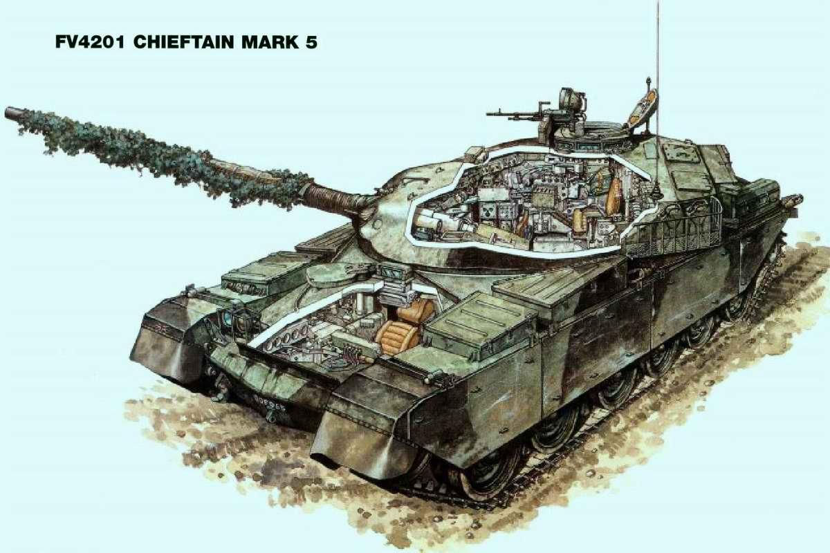 Chieftain Mk5 - основной боевой танк Чифтен, 1965 год (Великобритания)