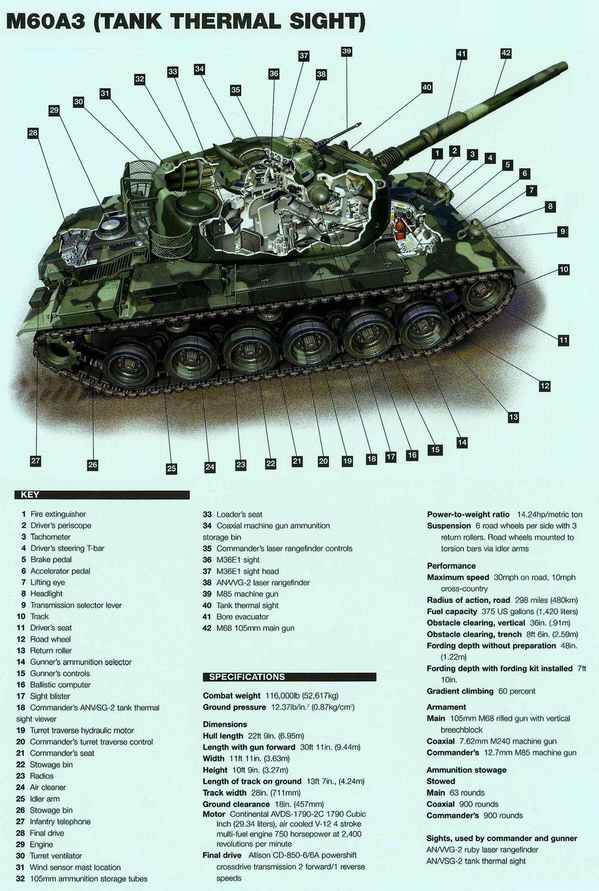 M60A3 - основной боевой танк, 1978 год (США)