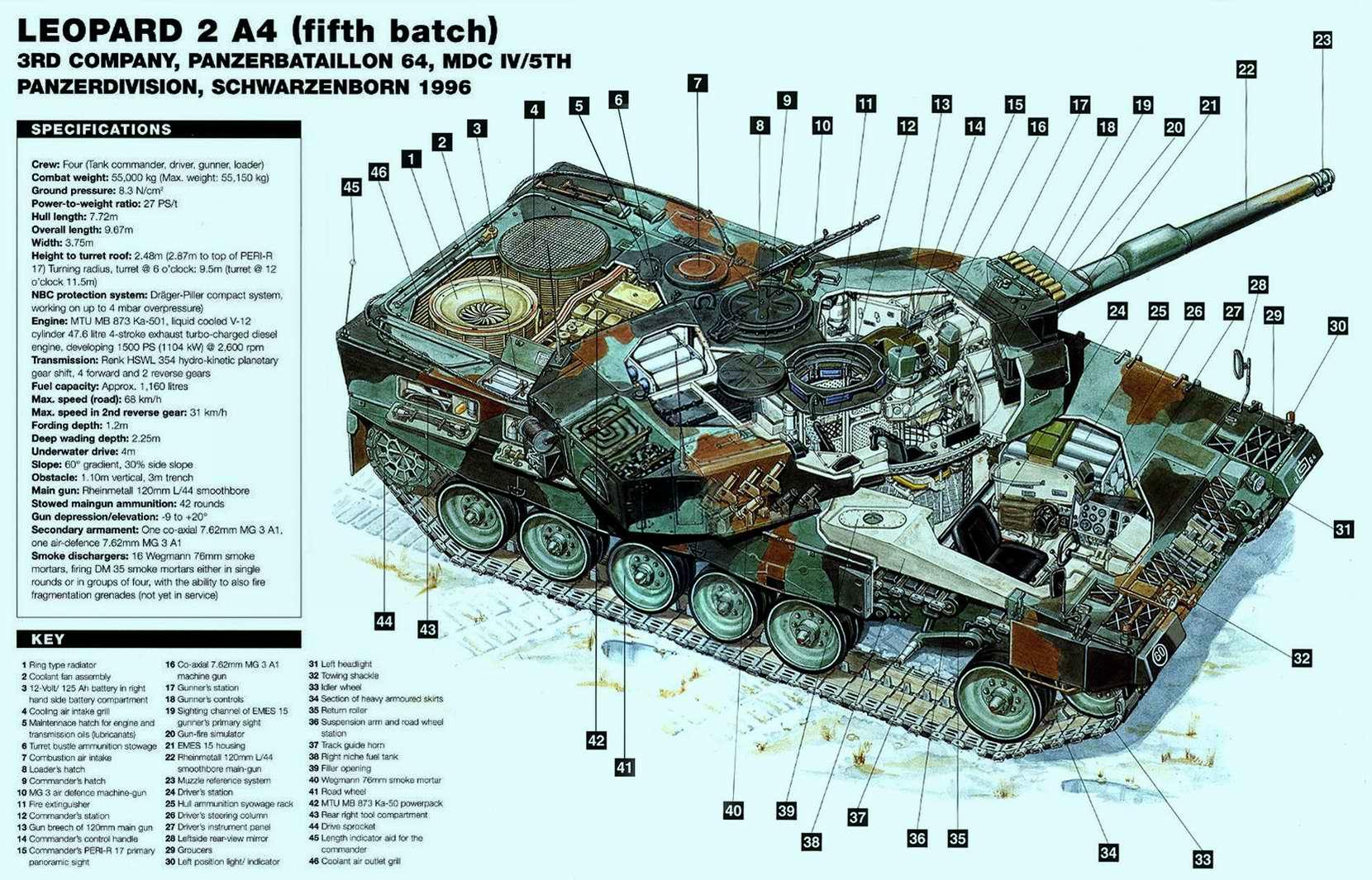 Leopard 2 - основной боевой танк Леопард-2, 1979 год (Германия)