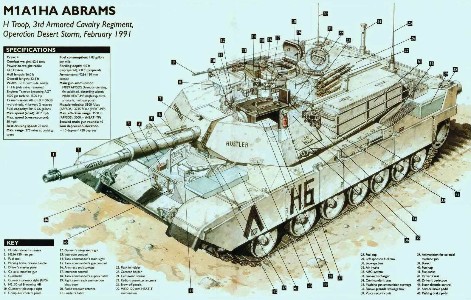 M1 Abrams - основной боевой танк Абрамс, 1980 год (США)