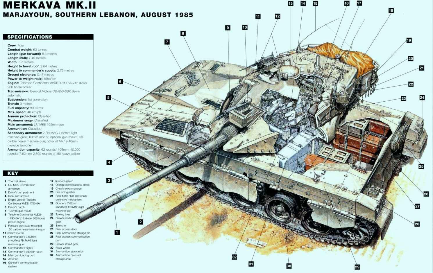 Merkava Mk 2 - основной боевой танк Меркава, 1983 год (Израиль)