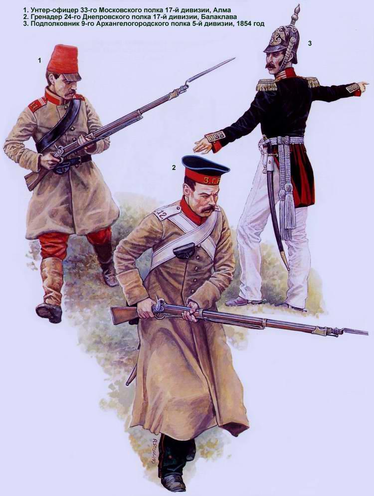 Солдаты и офицеры пеÑоÑ'Ð½Ñ‹Ñ Ð¿Ð¾Ð´Ñ€Ð°Ð·Ð´ÐµÐ»ÐµÐ½Ð¸Ð¹ в Крымской войне