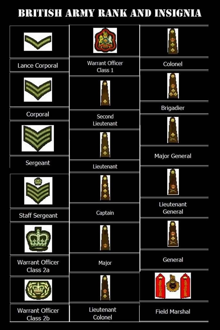 Воинские звания и знаки различия