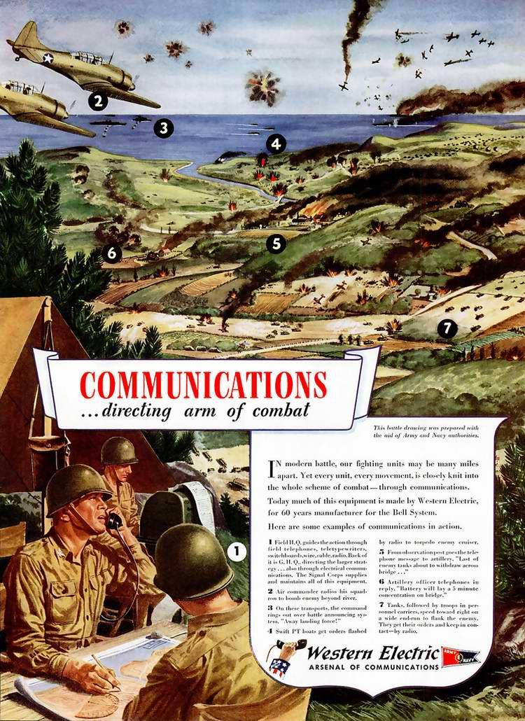 1942 год - Военное телефонно-коммуникационное оборудование от компании Western Electric