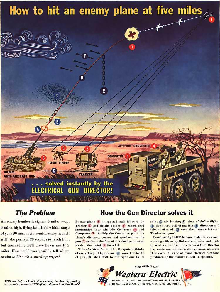 1942 год - Дальномерно-радиолокационное оборудование от компании Western Electric