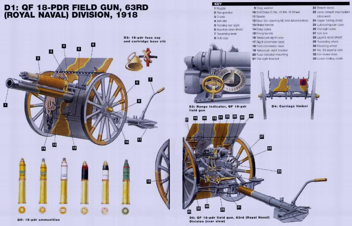 QF 18 pounder / 18-фунтовка - полевая пушка калибра 84 мм, 1904 год (Великобритания)