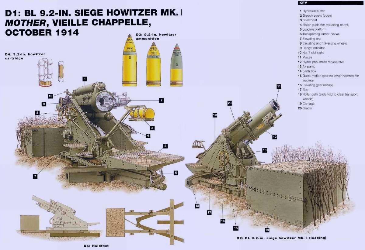 BL 9.2-inch howitzer - тяжелая гаубица калибра 9,2 дюйма (233,7 мм), 1914 год, (Великобритания)