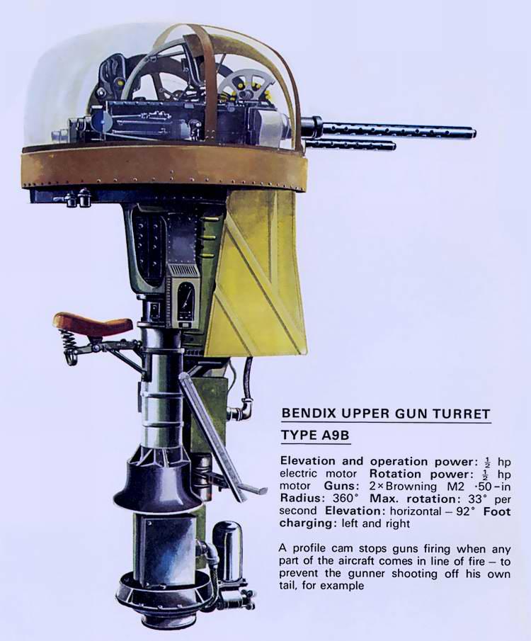 Type F9B - авиационная пулеметная турель (2 x Browning M2), 1944 год (США)
