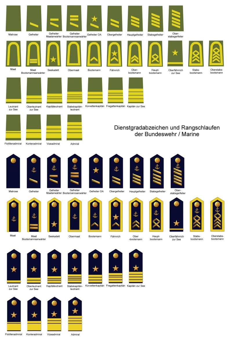 тем, звания морского флота россии и погоны время съемки
