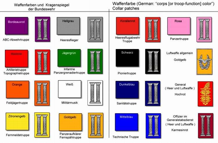 Вооруженные силы германии цвета