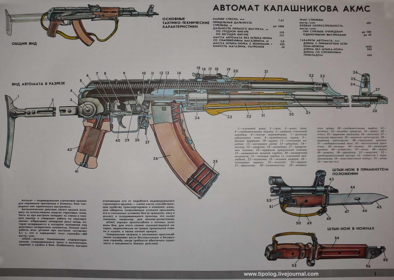 Автомат Калашникова АКМС