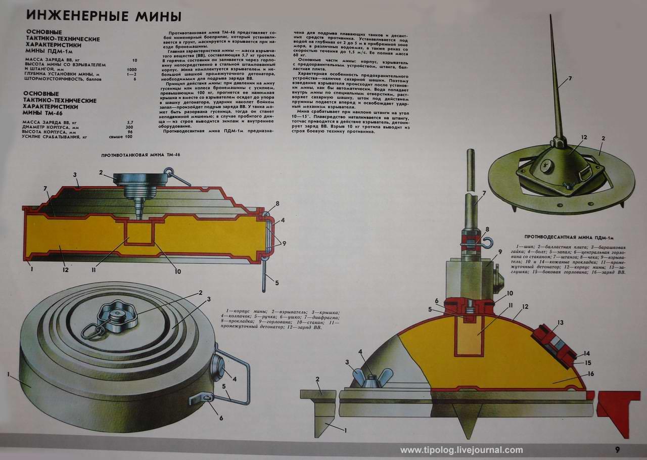 Лечше займитесь. противотанковые мины россии это забавное