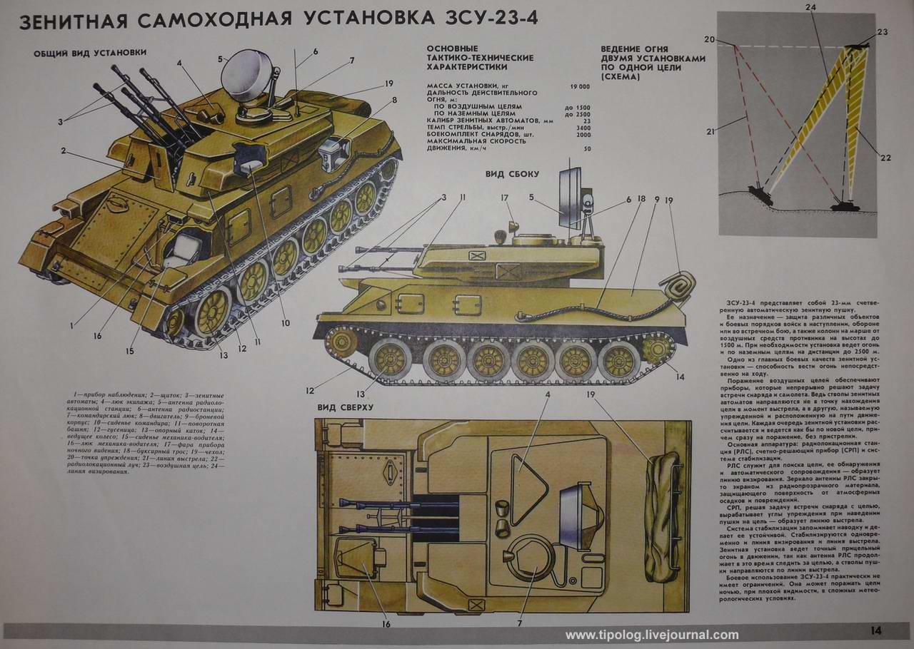 Зенитная самоходная установка ЗСУ-23-4 Шилка