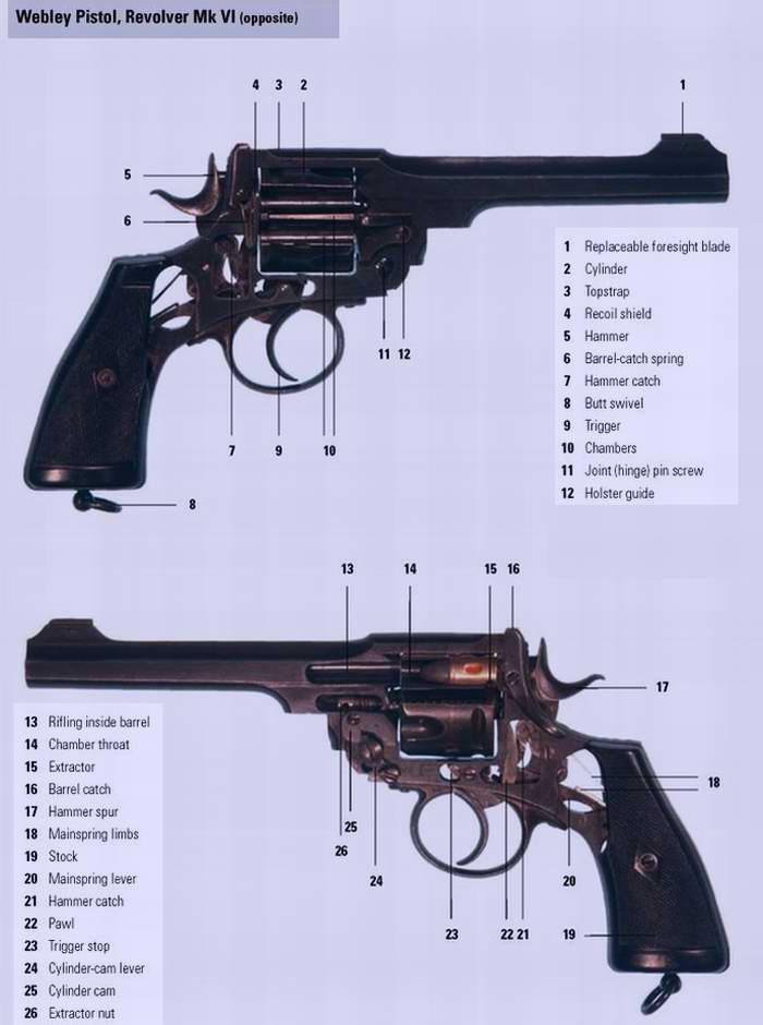 Webley MK IV (Веблей)- Револьвер образца 1887 года (Великобритания)