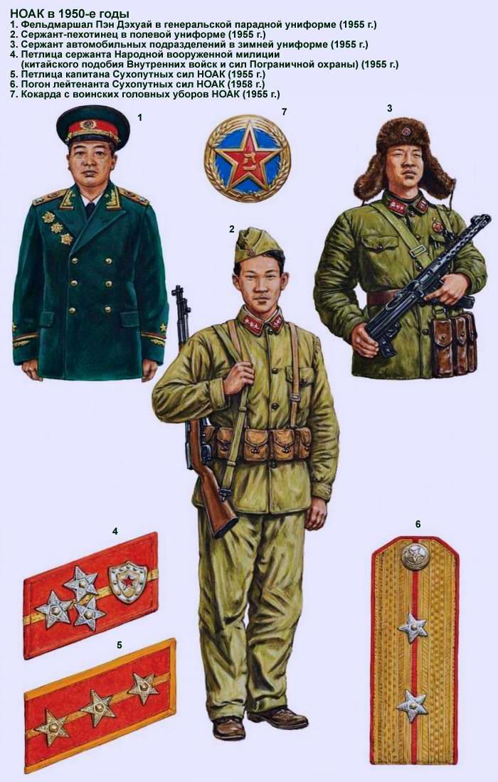 Униформа солдат и офицеров народной