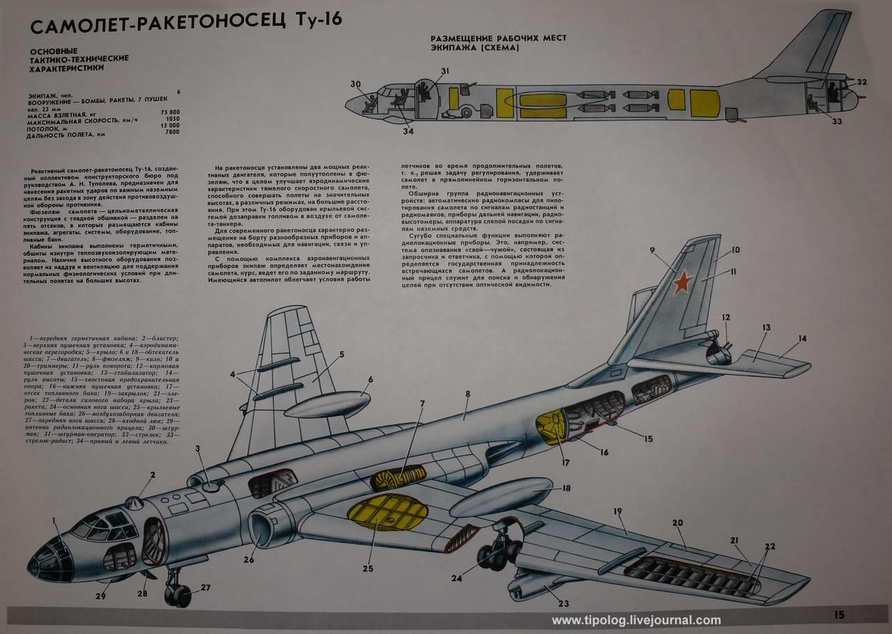 Самолет-ракетоносец Ту-16