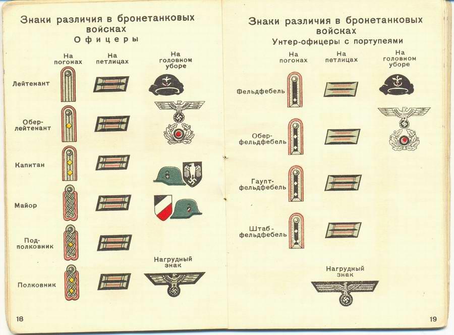 Знаки различия в танковых войсках - офицеры и унтер-офицеры