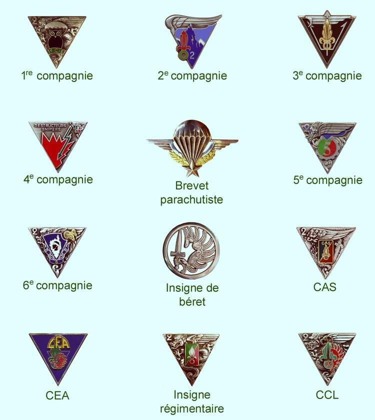 Нагрудные знаки и символика подразделений 2-го парашютно-десантного полка Французского иностранного легиона