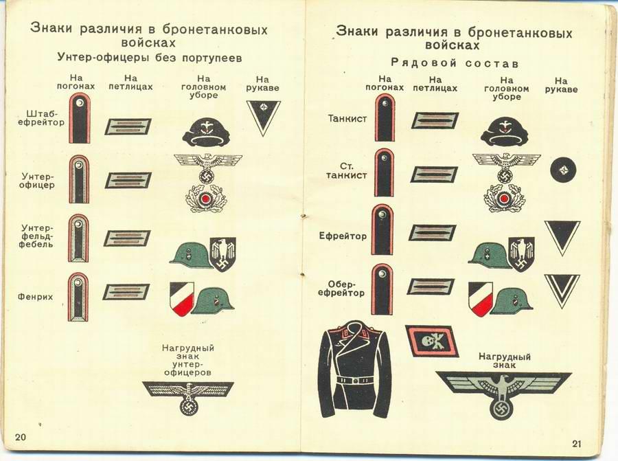 Знаки различия в танковых войсках - унтер-офицеры и рядовой состав