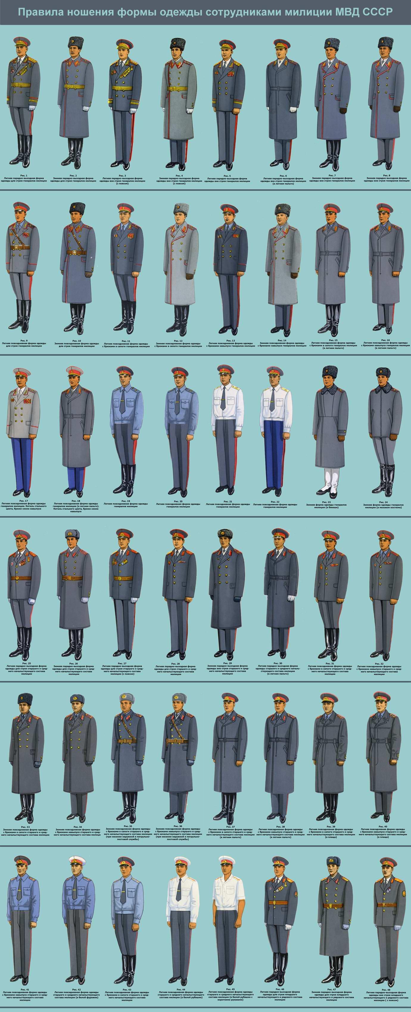 Правила ношения формы одежды сотрудниками милиции МВД СССР - офицерский состав
