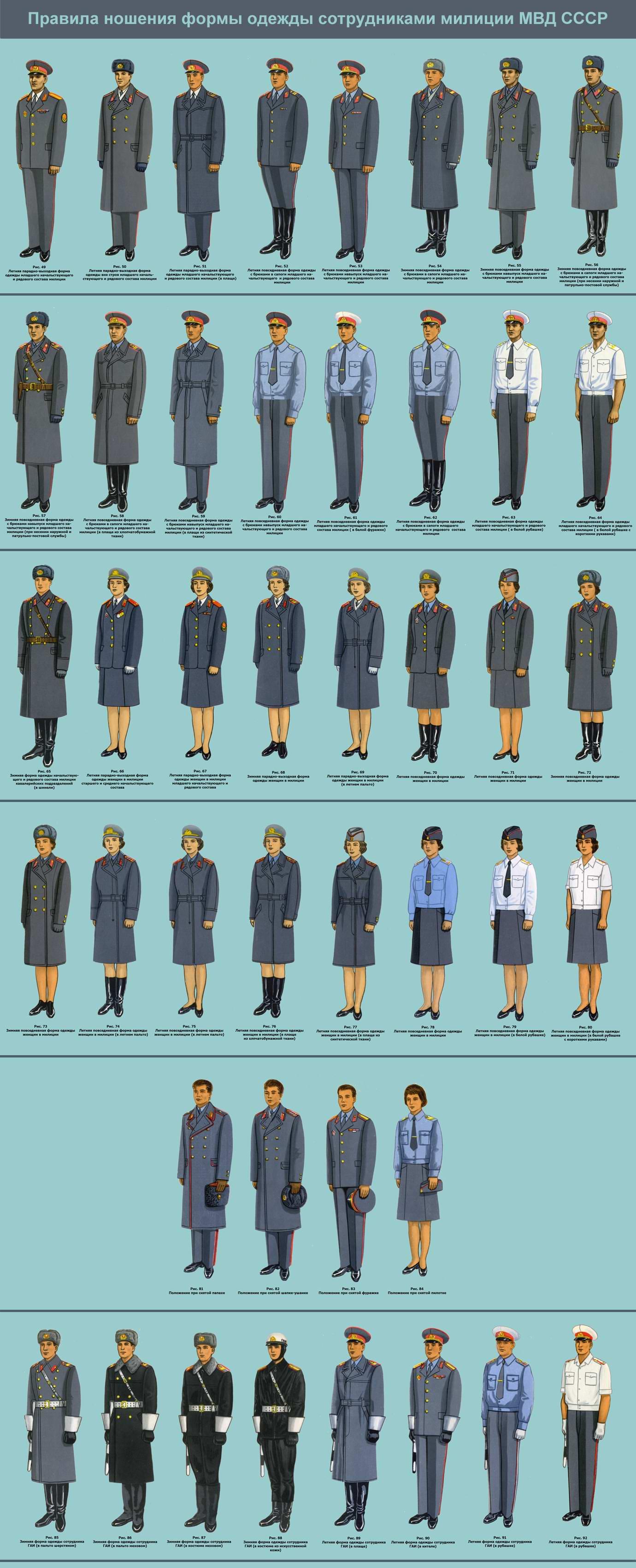 Правила ношения формы одежды сотрудниками милиции МВД СССР - рядовой и сержантский состав