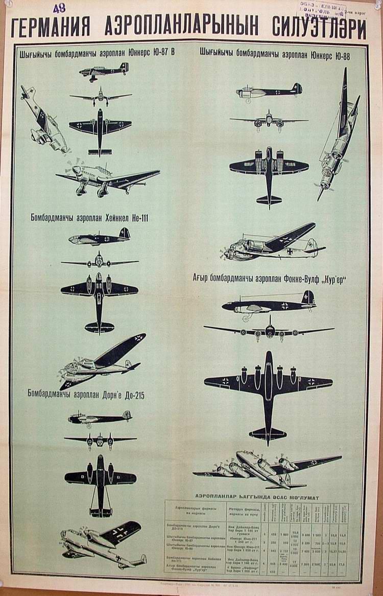 Силуэты самолетов немецкого Люфтваффе