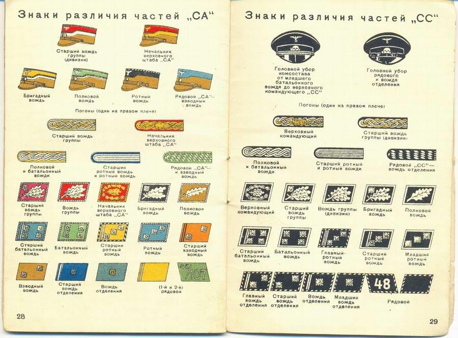 Знаки различия частей СА и СС
