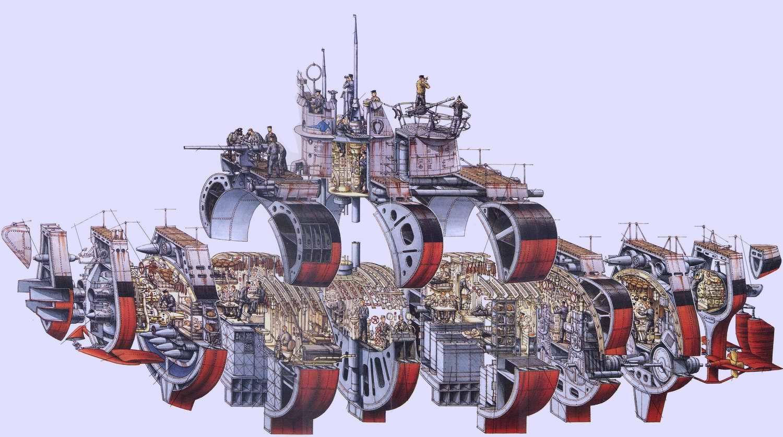 Подводная лодка германия 1936