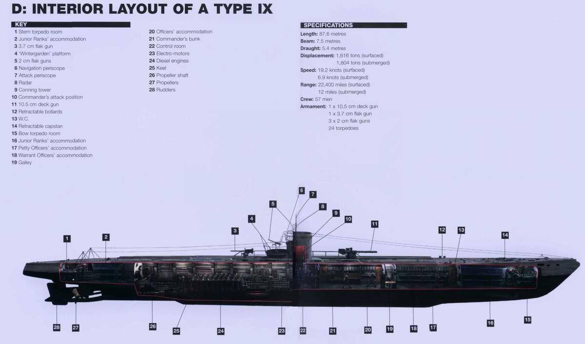 Подводная лодка германия 1938