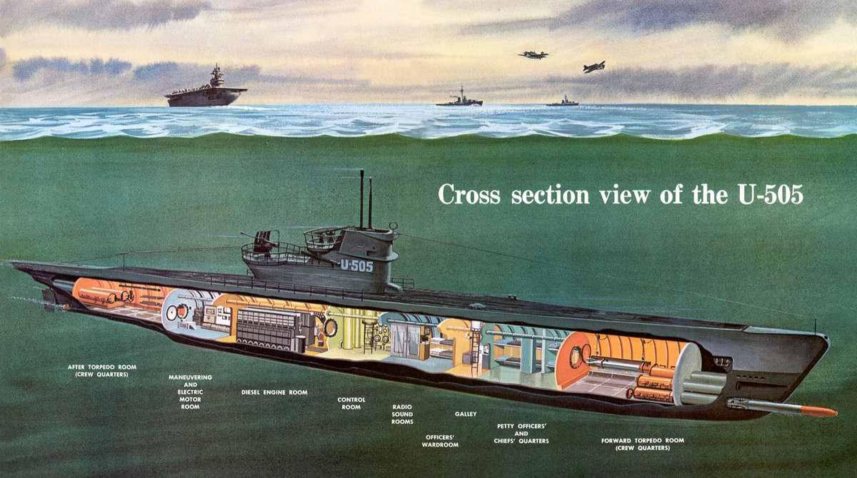 подводная лодка 556