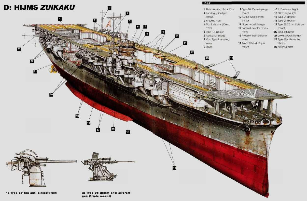 Авианосец Дзуйкаку (HIJMS Zuikaku) ВМС Японии