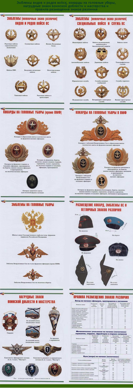 Правила ношения военной формы одежды ...: tipolog.livejournal.com/8187.html