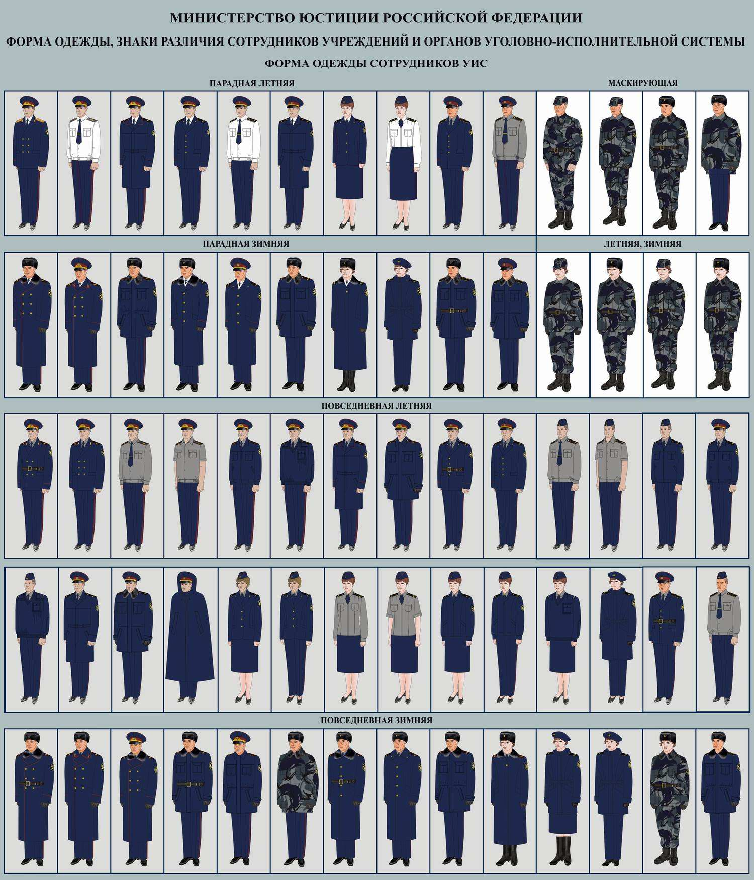 Форма одежды сотрудников ФСИН