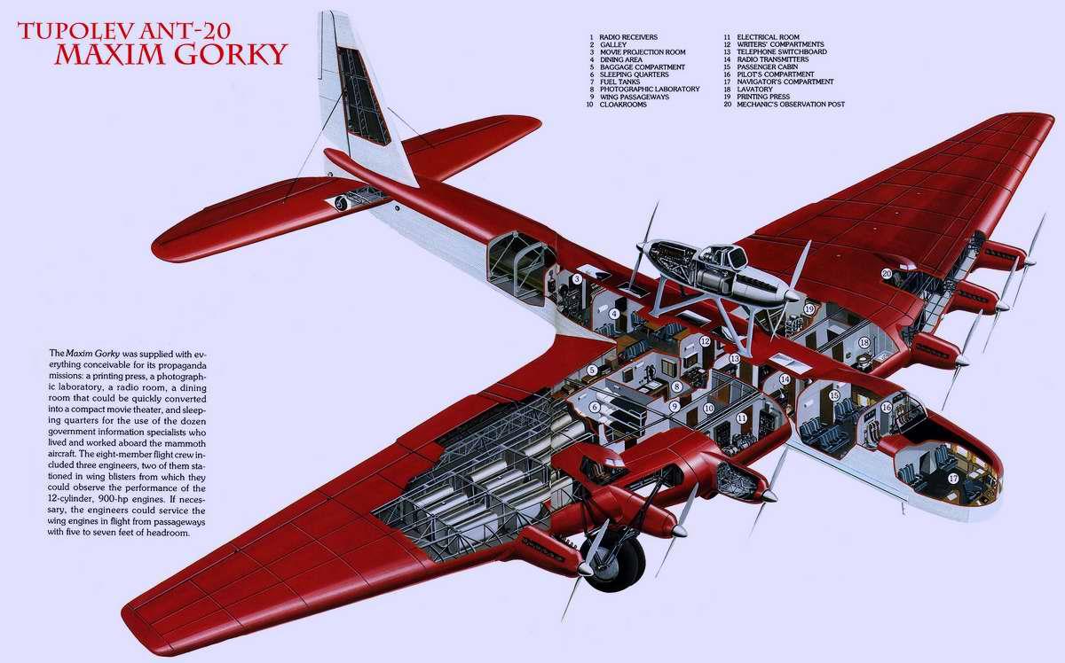 АНТ-20 Максим Горький — агитационный, пассажирский 8-моторный самолёт, СССР (1934)